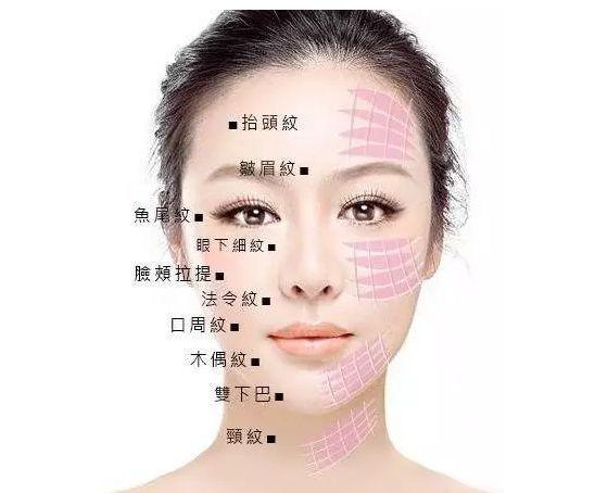 深圳妍熙李静做的面部线雕提升怎么样?