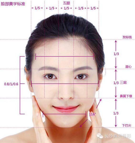 自体脂肪面部填充多少钱?北京自体脂肪面部填充最好的医院推荐!